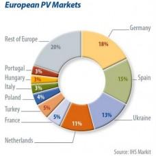 Прогноз 2020: увеличение эффективности солнечных батарей, снижение их стоимости